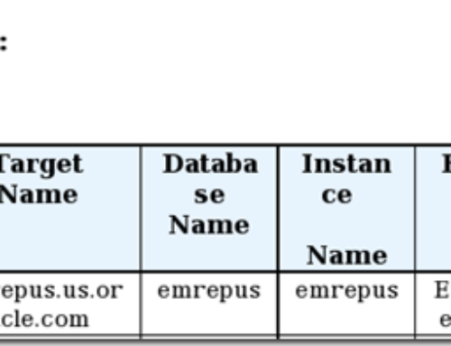 Keeping track of Oracle licenses with OEM12c – reports