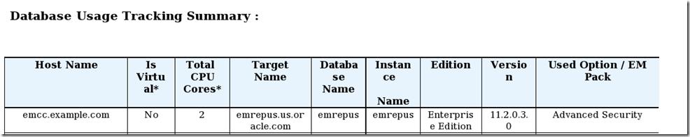 database_usage_tracking_summary