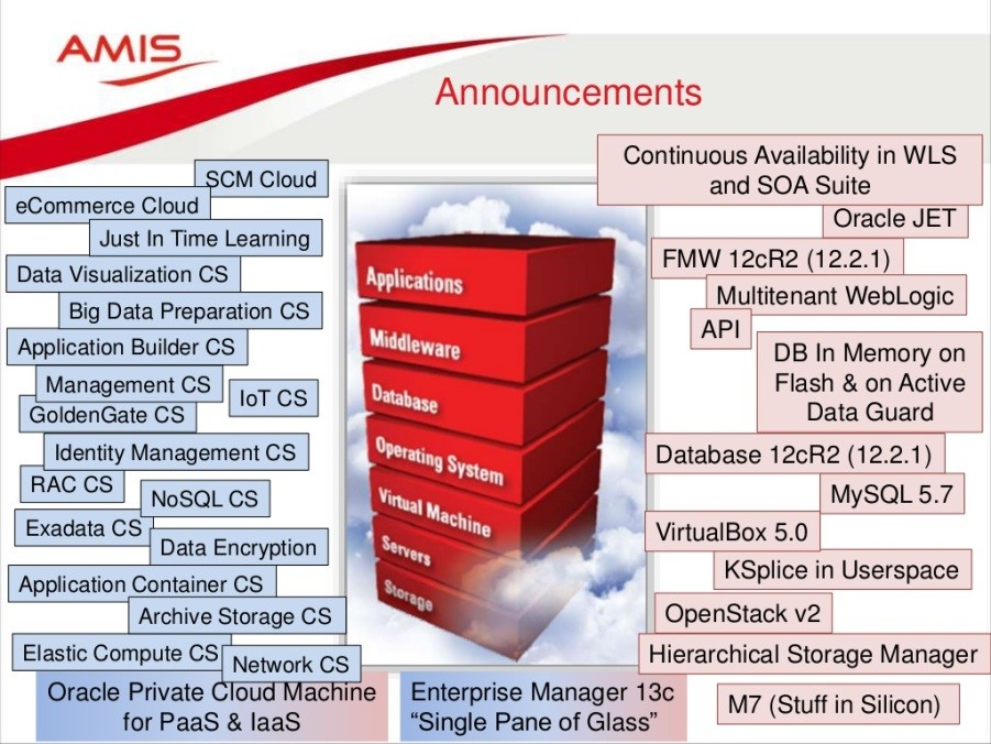 Announcements-OOW15