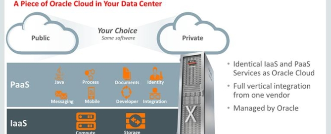 Oracle Public Cloud Machine