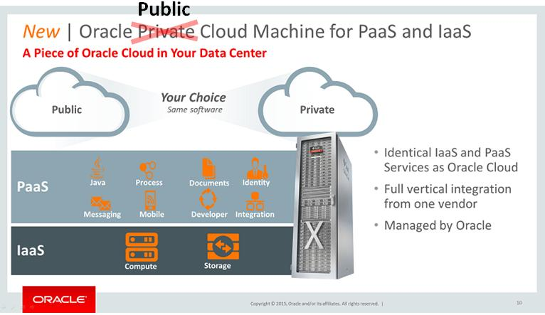 Oracle Public Cloud Machine