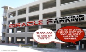 Oracle-Parking