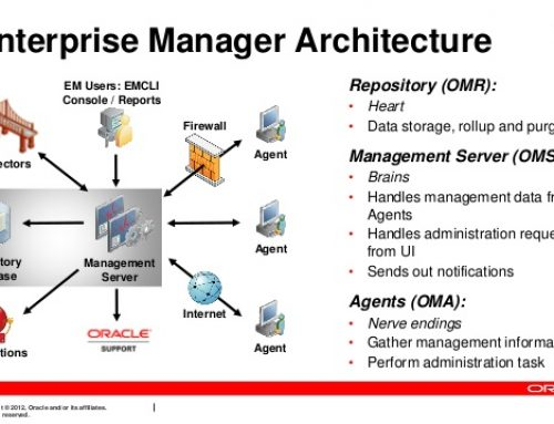 Deploying Oracle OEM agents 13c on windows targets (2008 R2) while OMS is on Linux